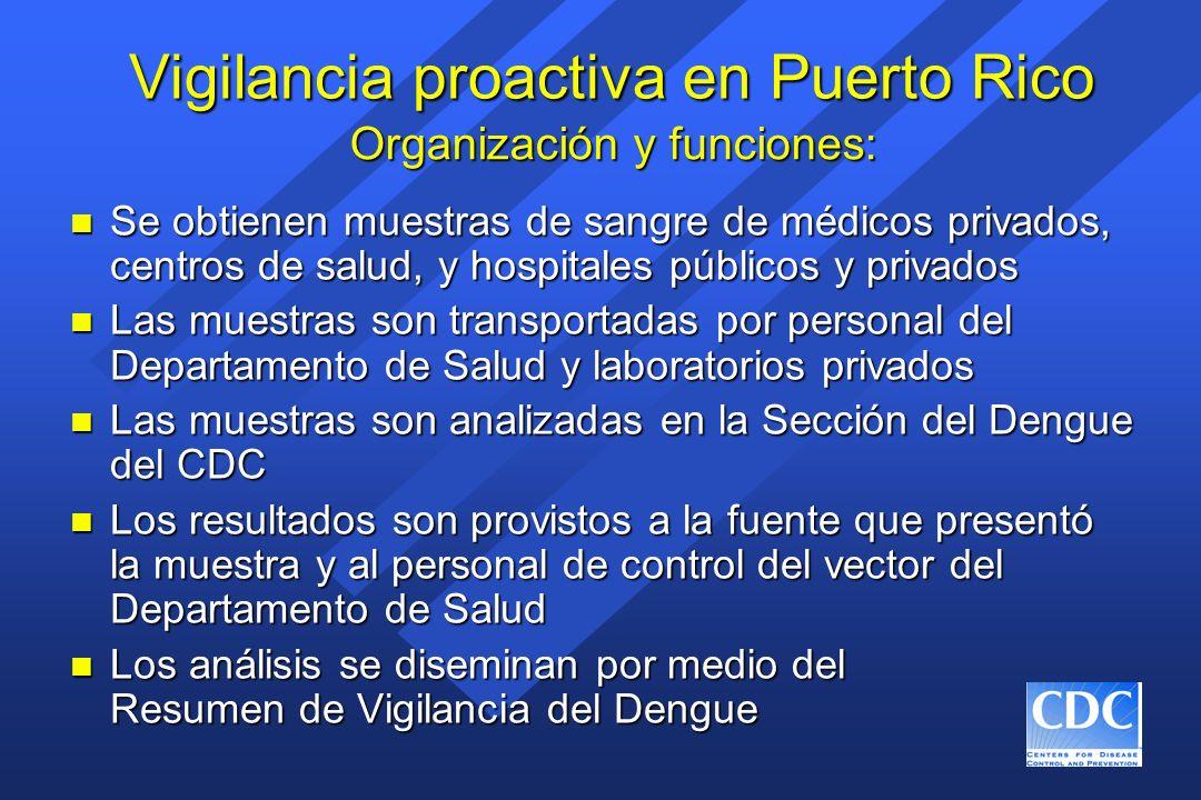 Vigilancia proactiva en Puerto Rico