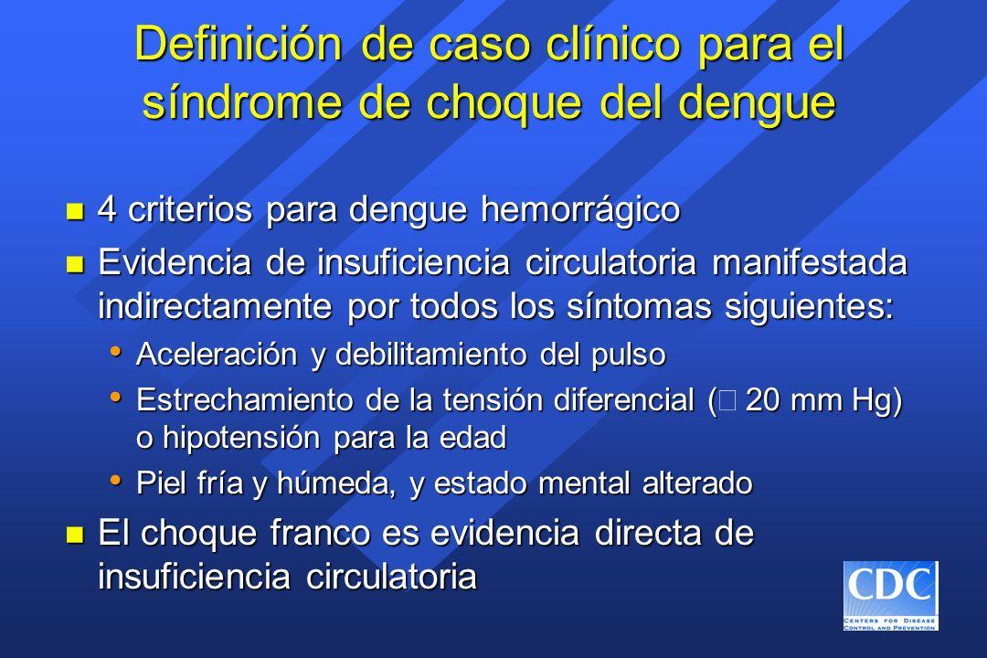 Definición de caso clínico para el síndrome de choque del dengue