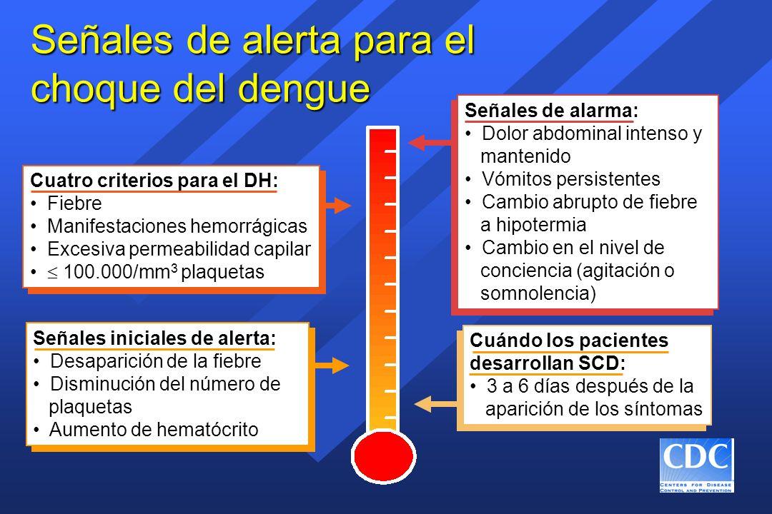 Señales de alerta para el choque del dengue