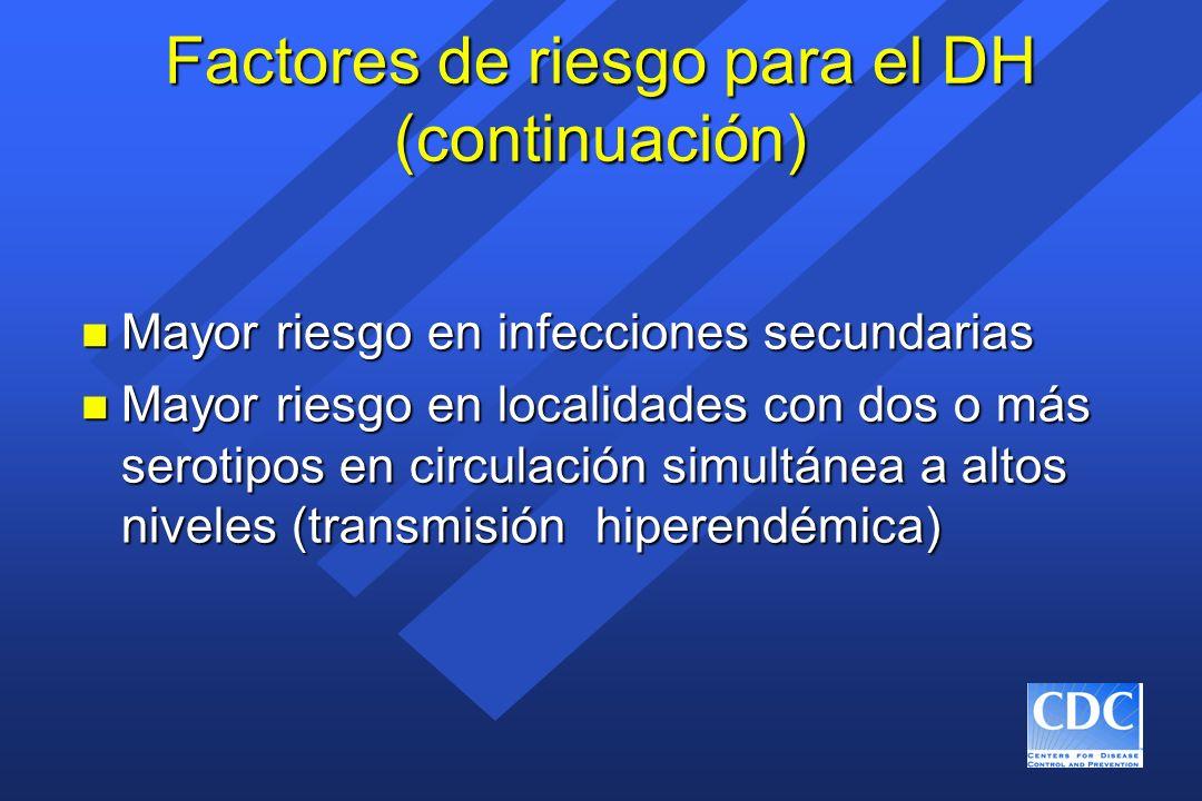 Factores de riesgo para el DH (continuación)