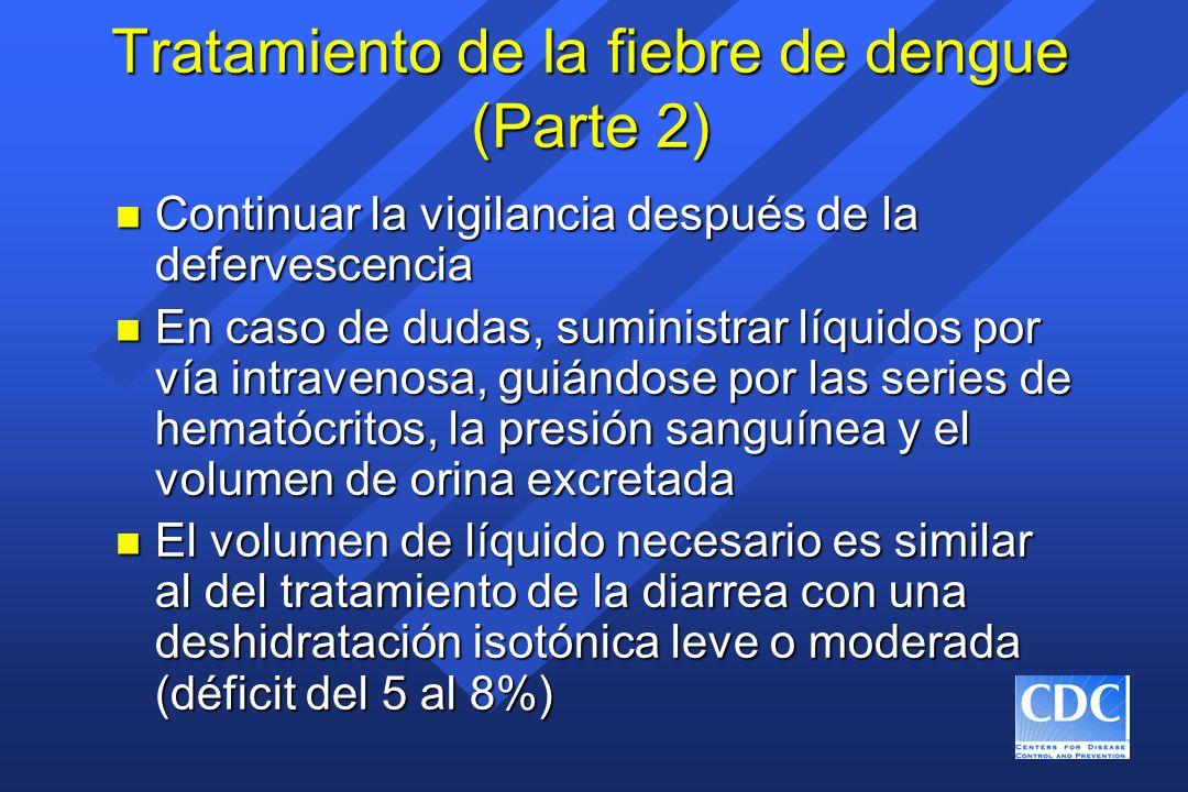 Tratamiento de la fiebre de dengue (Parte 2)