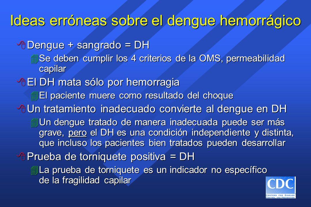 Ideas erróneas sobre el dengue hemorrágico