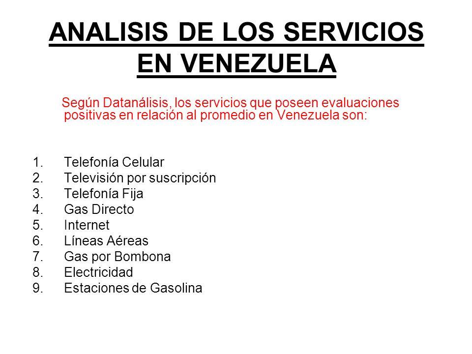 ANALISIS DE LOS SERVICIOS EN VENEZUELA