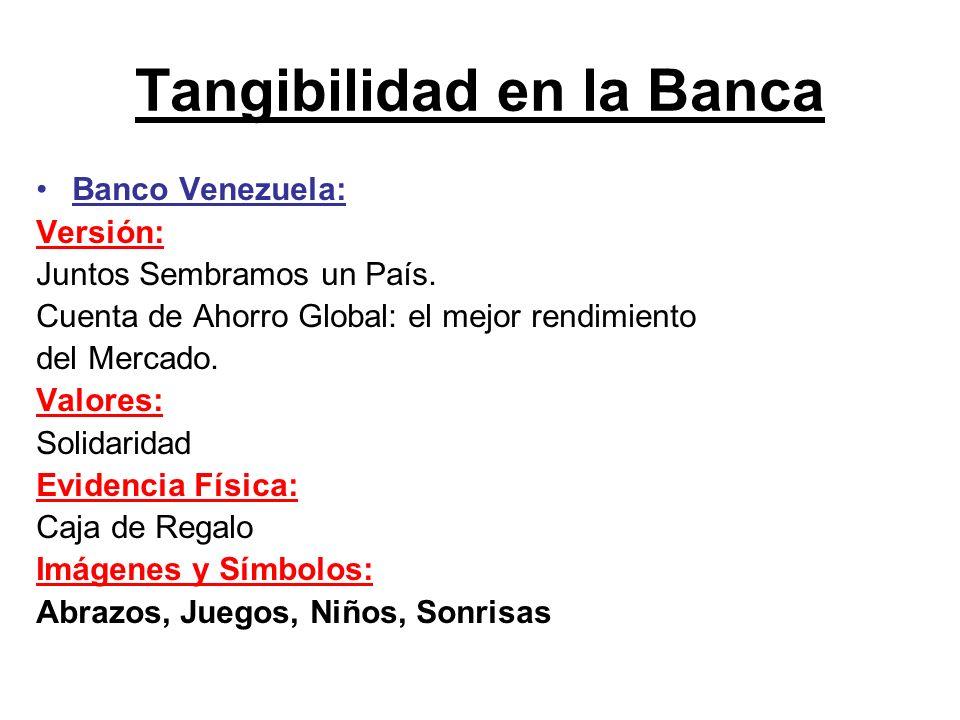 Tangibilidad en la Banca