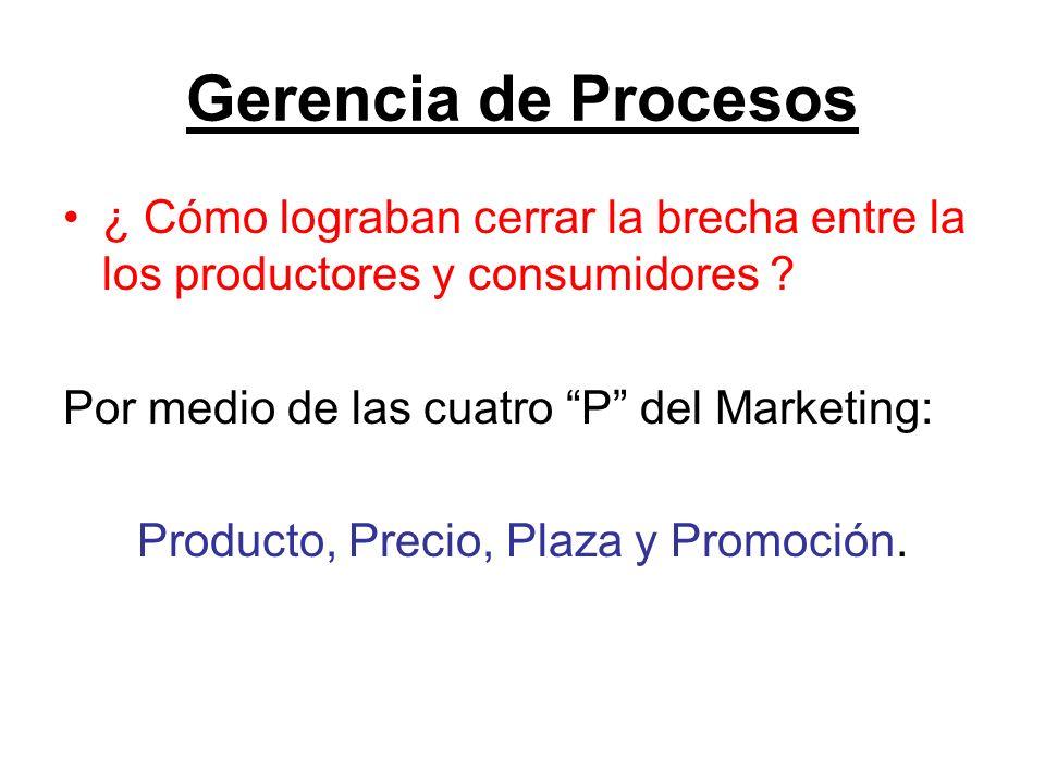 Producto, Precio, Plaza y Promoción.
