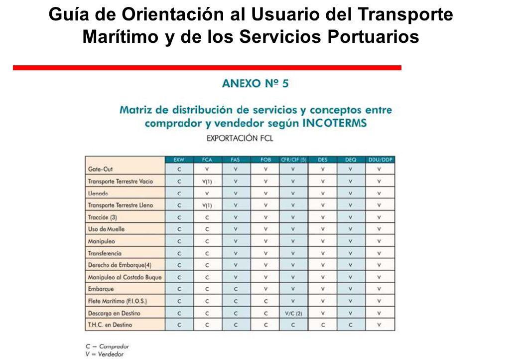 Guía de Orientación al Usuario del Transporte Marítimo y de los Servicios Portuarios