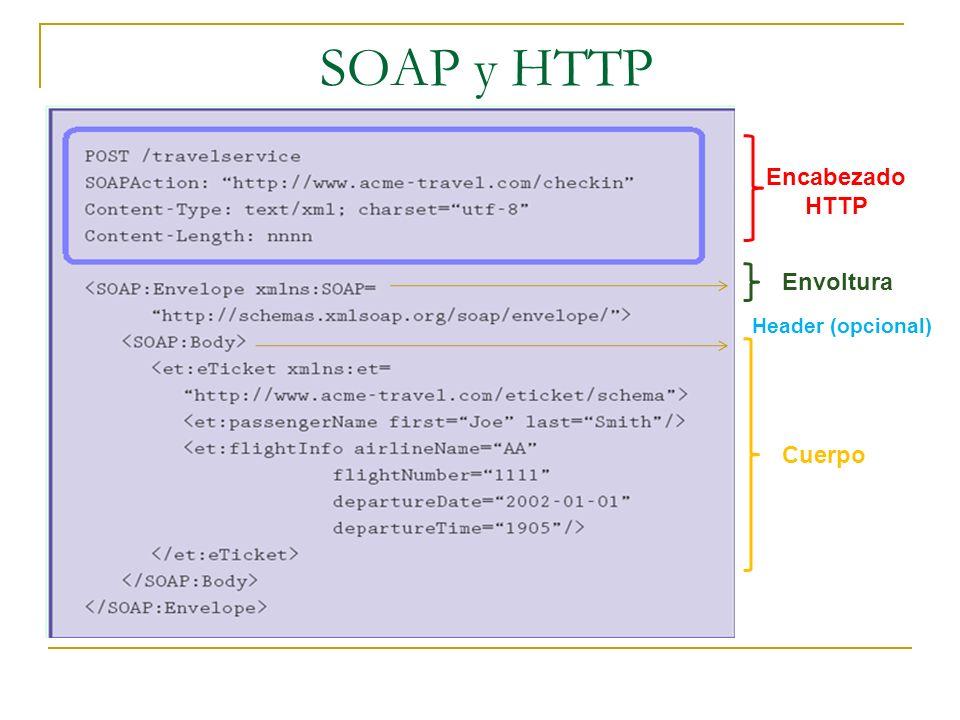 SOAP y HTTP Encabezado HTTP Envoltura Header (opcional) Cuerpo