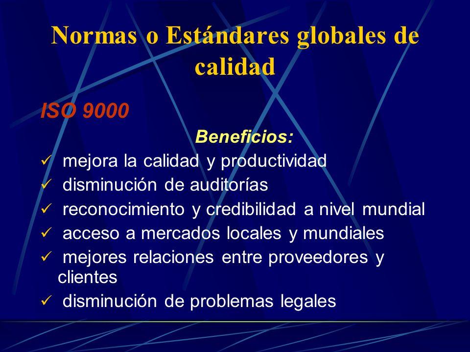 Normas o Estándares globales de calidad