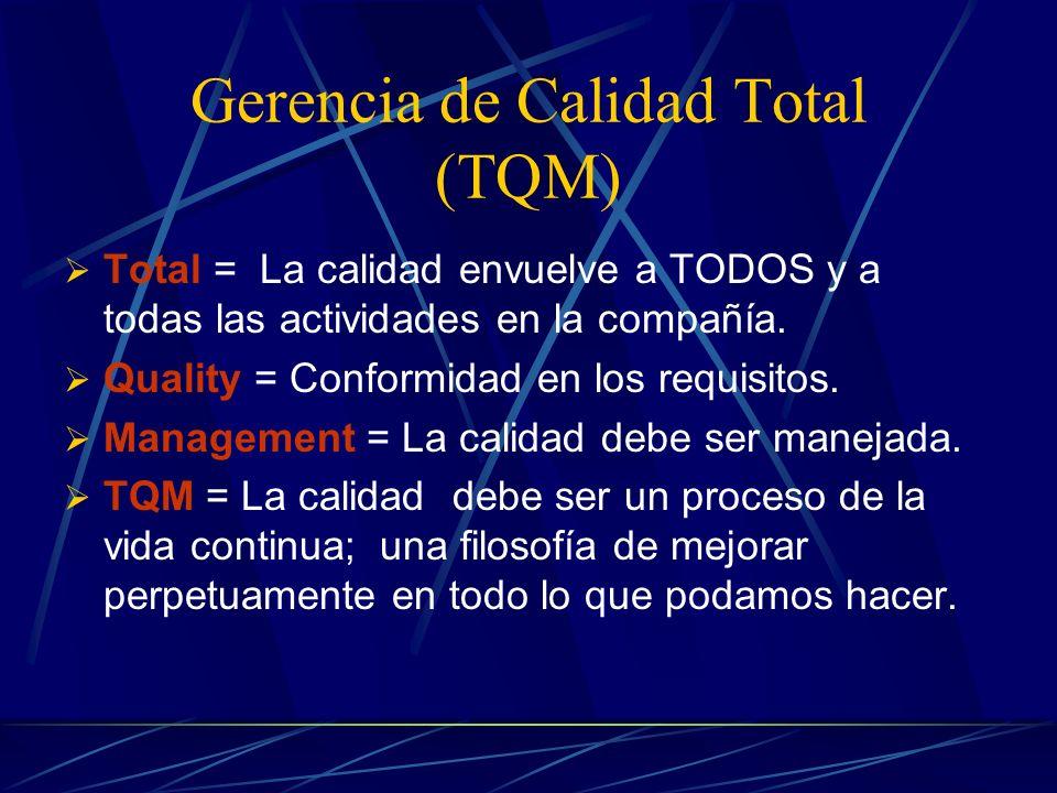 Gerencia de Calidad Total (TQM)