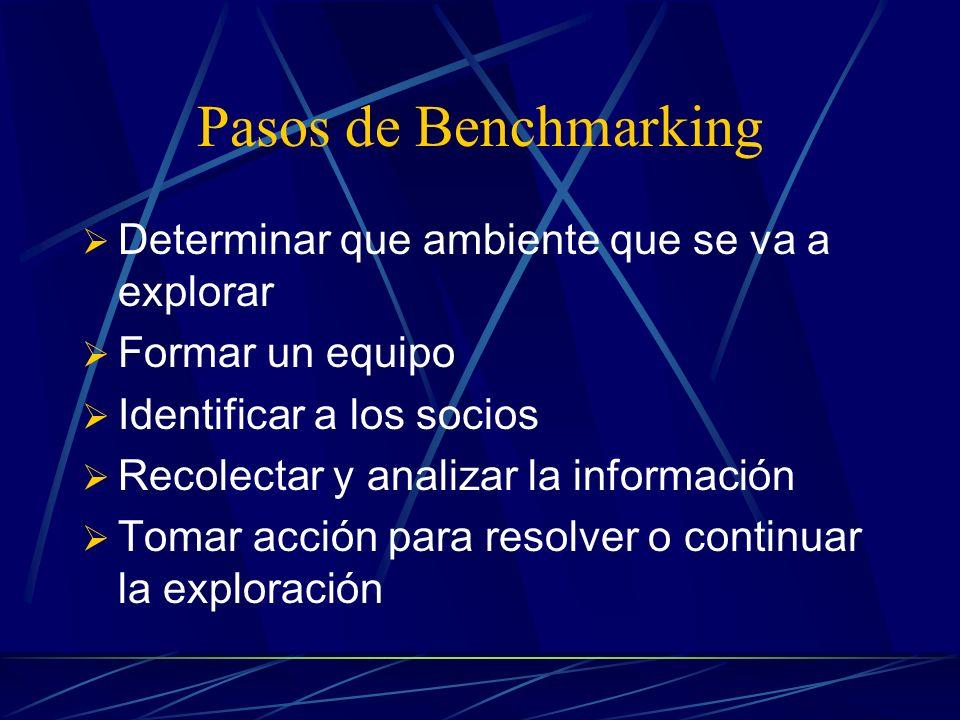 Pasos de Benchmarking Determinar que ambiente que se va a explorar