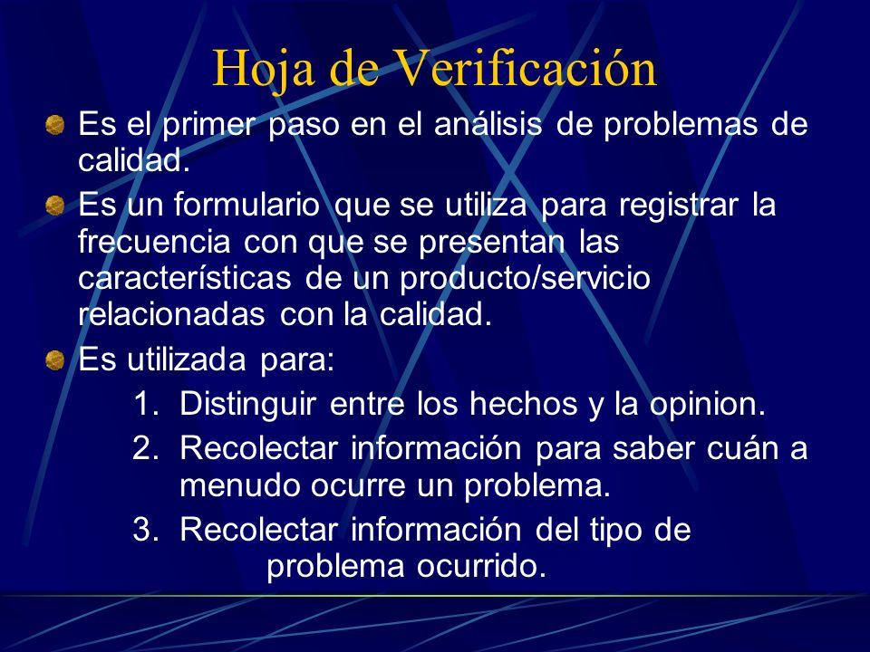 Hoja de Verificación Es el primer paso en el análisis de problemas de calidad.