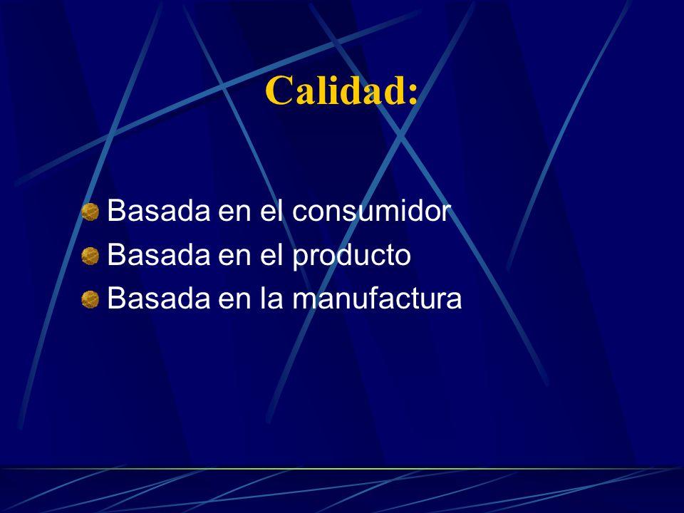 Calidad: Basada en el consumidor Basada en el producto