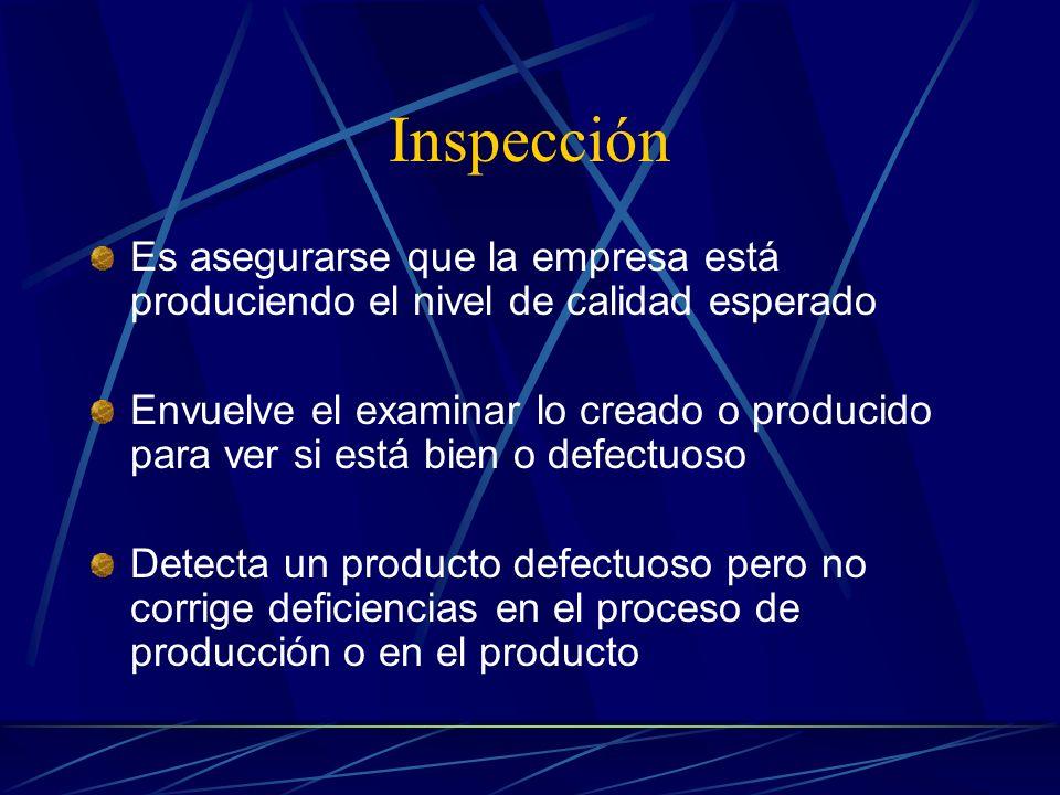 Inspección Es asegurarse que la empresa está produciendo el nivel de calidad esperado.