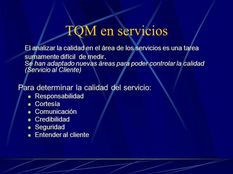 TQM en servicios