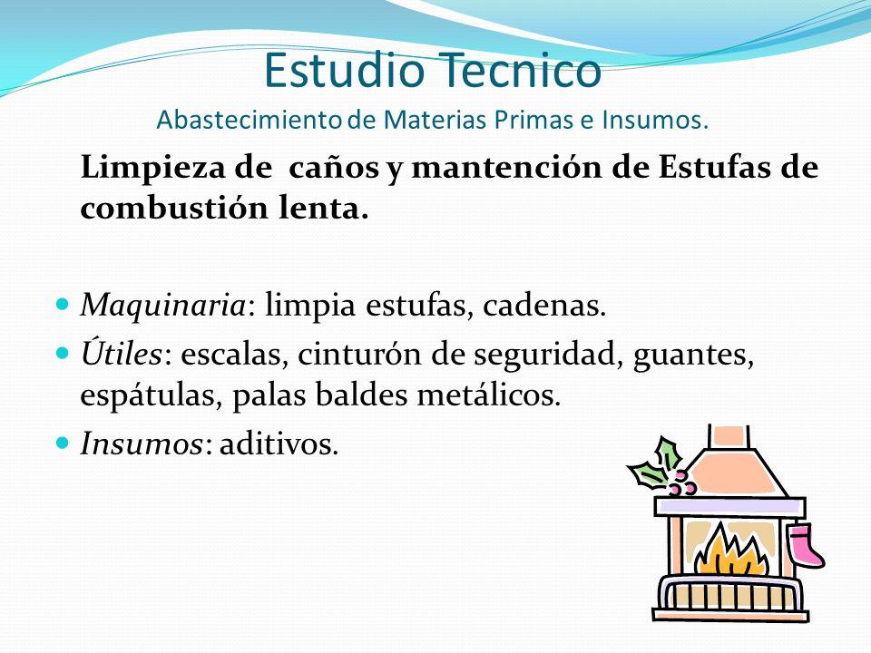 Estudio Tecnico Abastecimiento de Materias Primas e Insumos.