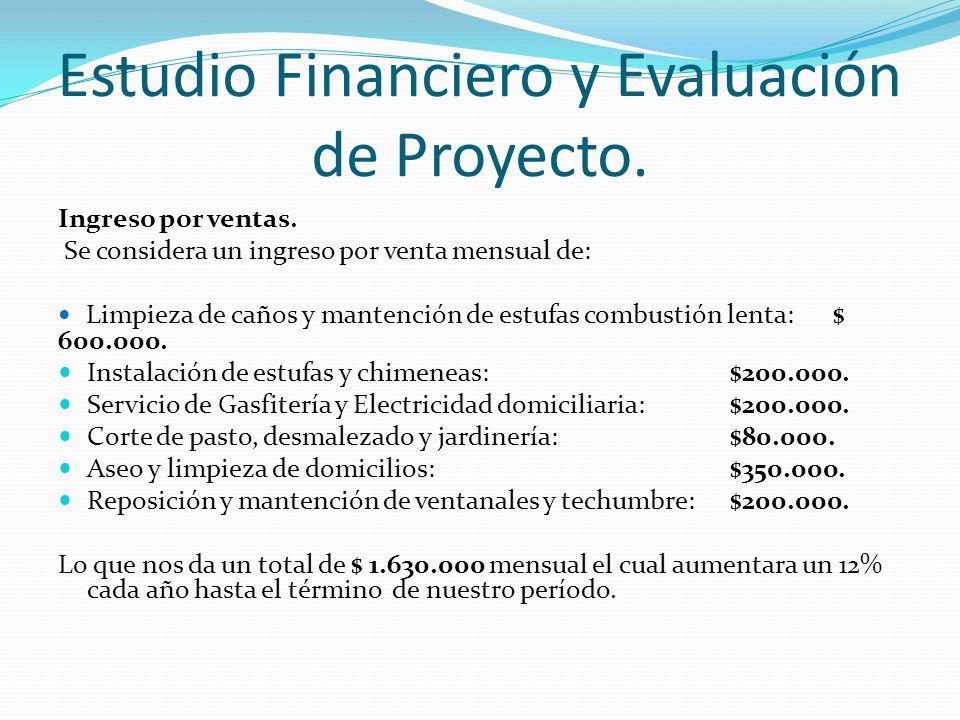 Estudio Financiero y Evaluación de Proyecto.