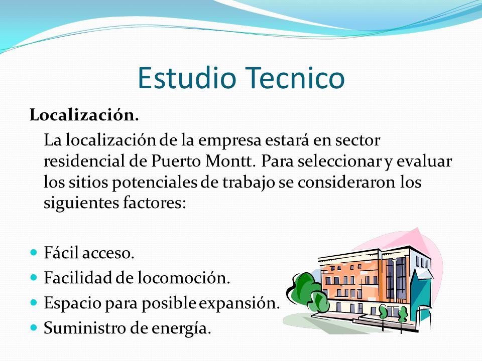 Estudio Tecnico Localización.