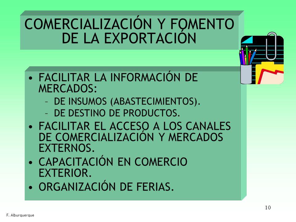 COMERCIALIZACIÓN Y FOMENTO DE LA EXPORTACIÓN