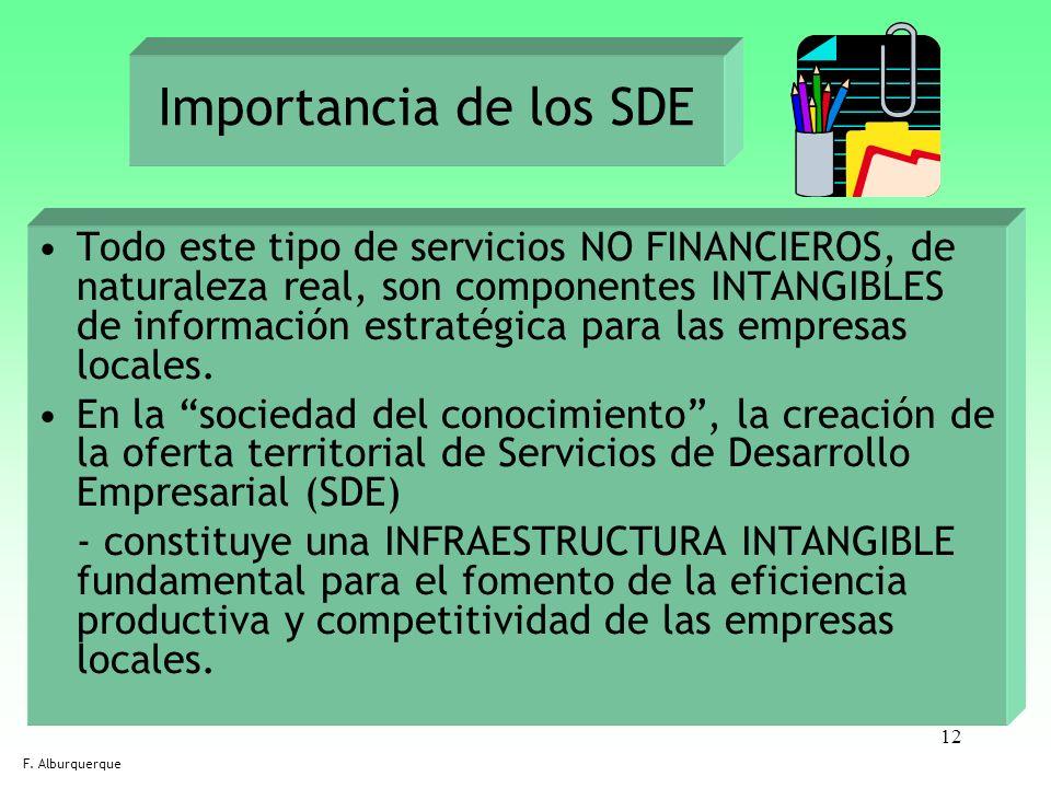 Importancia de los SDE