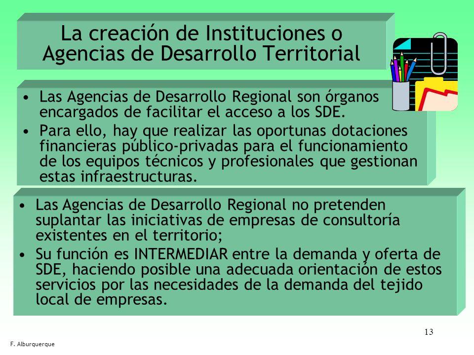 La creación de Instituciones o Agencias de Desarrollo Territorial