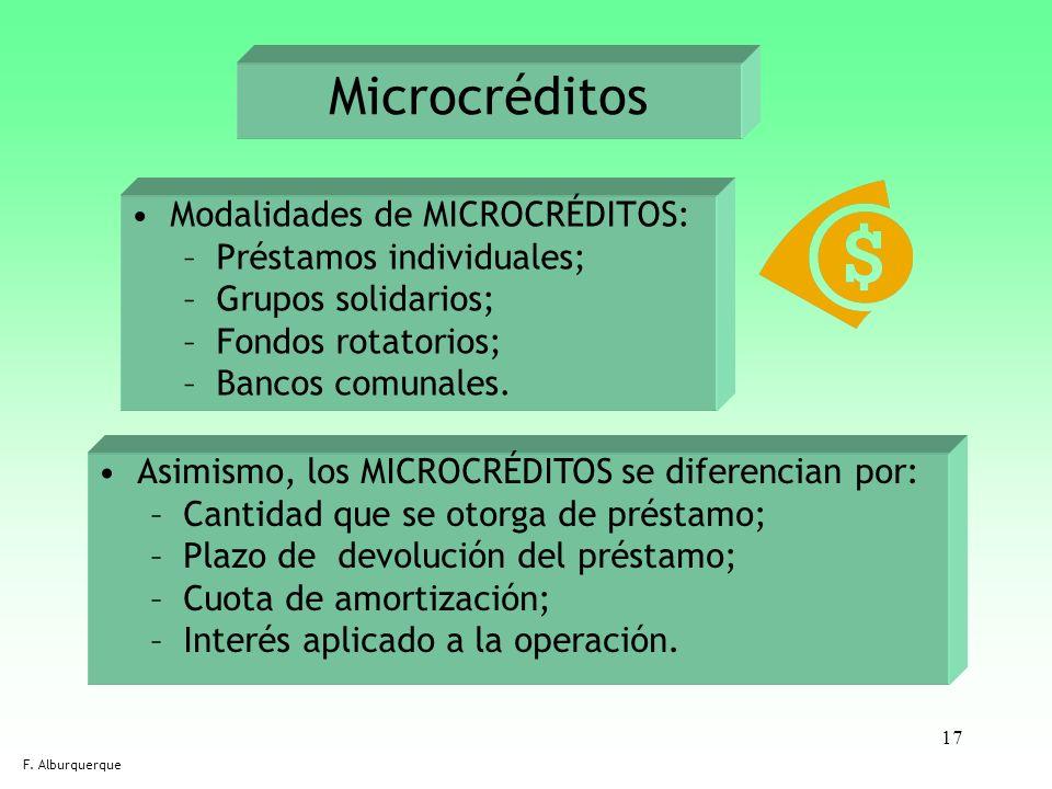 Microcréditos Modalidades de MICROCRÉDITOS: Préstamos individuales;