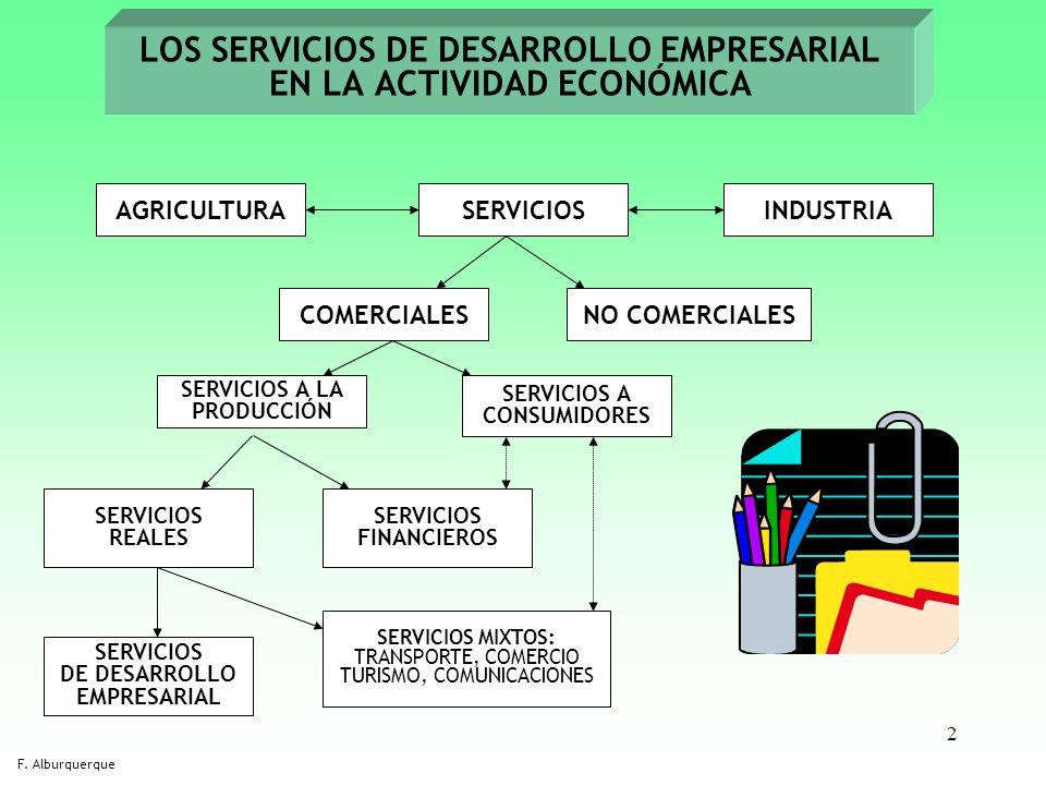 LOS SERVICIOS DE DESARROLLO EMPRESARIAL EN LA ACTIVIDAD ECONÓMICA
