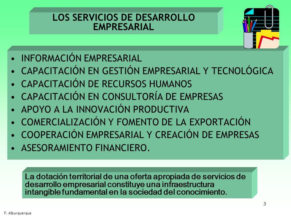 LOS SERVICIOS DE DESARROLLO EMPRESARIAL