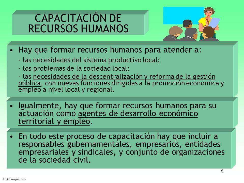 CAPACITACIÓN DE RECURSOS HUMANOS