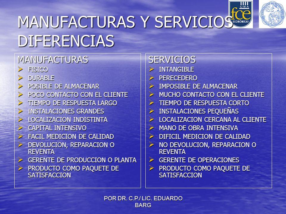 MANUFACTURAS Y SERVICIOS DIFERENCIAS