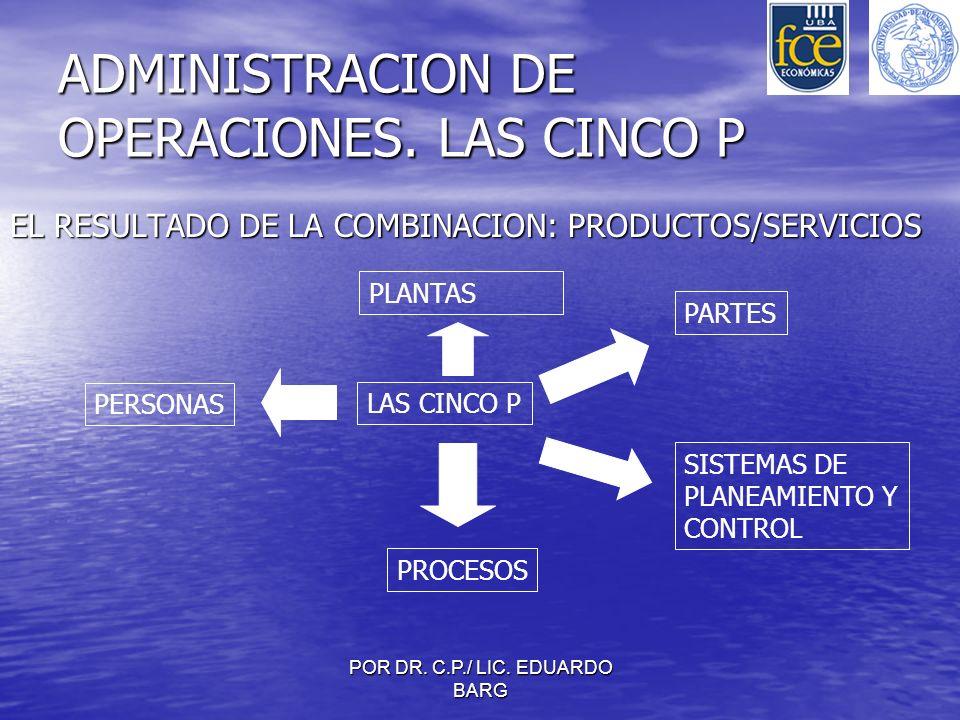 ADMINISTRACION DE OPERACIONES. LAS CINCO P