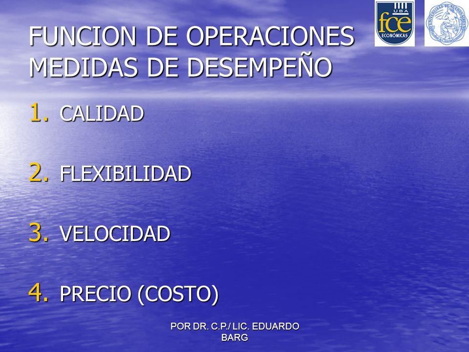 FUNCION DE OPERACIONES MEDIDAS DE DESEMPEÑO