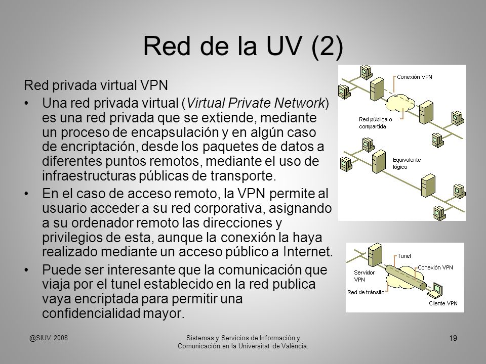 Red de la UV (2) Red privada virtual VPN