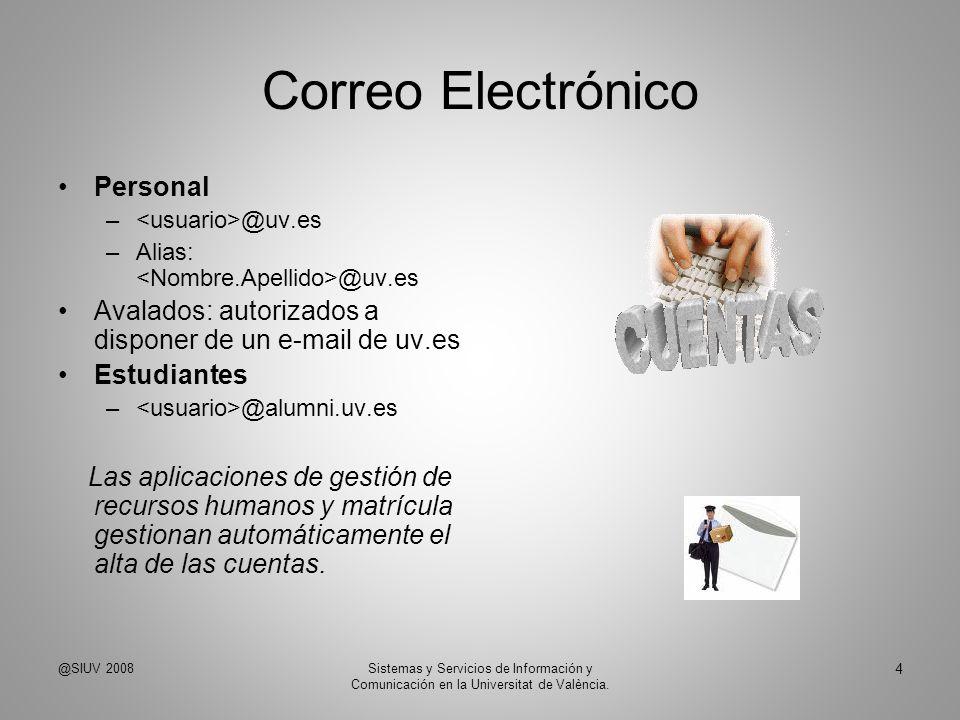 Correo Electrónico Personal