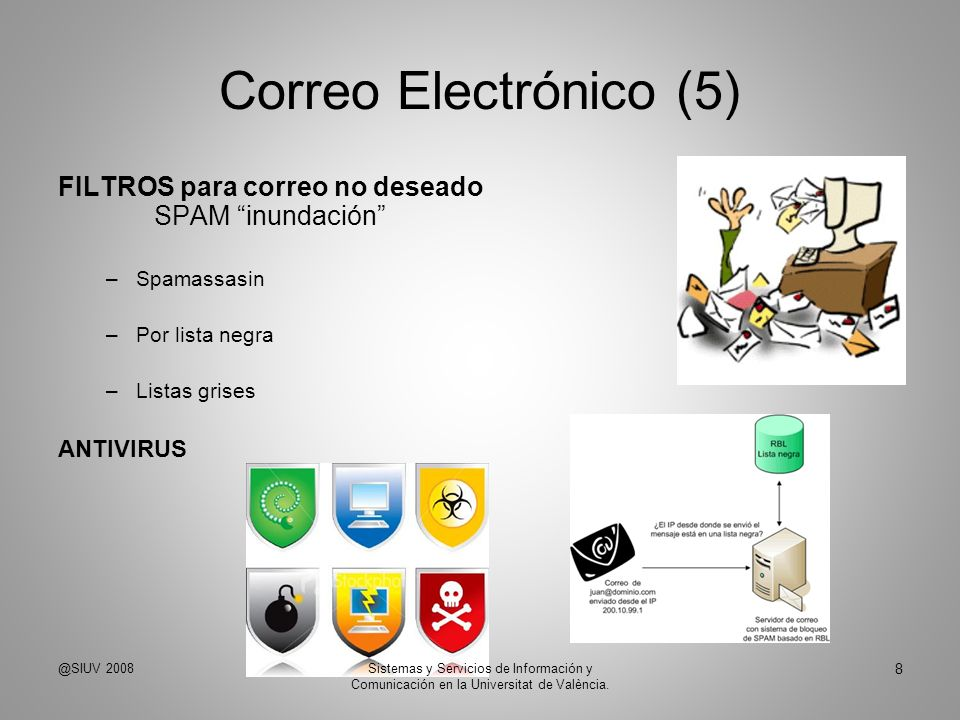 Correo Electrónico (5) FILTROS para correo no deseado SPAM inundación Spamassasin. Por lista negra.