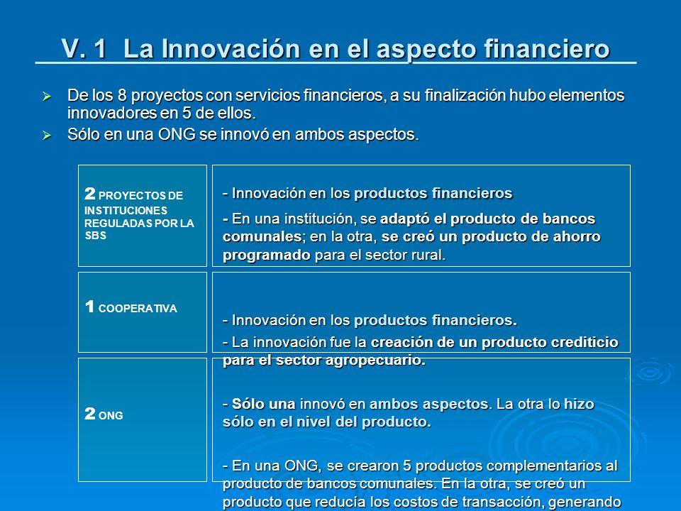 V. 1 La Innovación en el aspecto financiero