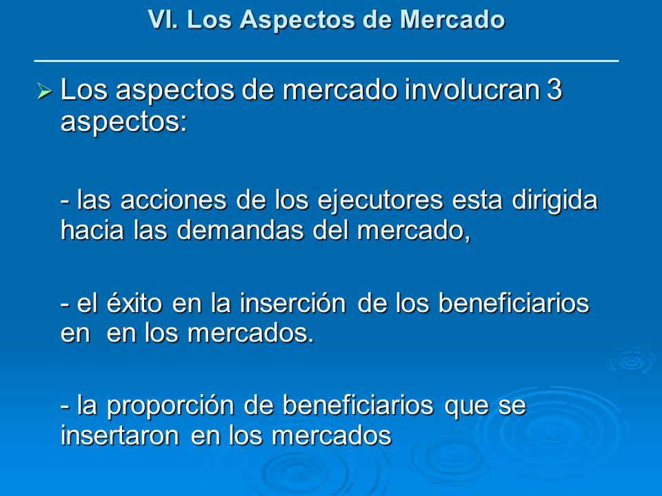 VI. Los Aspectos de Mercado