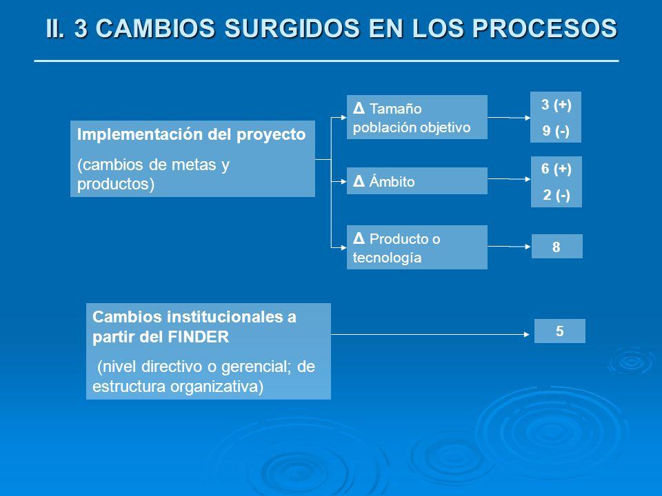 II. 3 CAMBIOS SURGIDOS EN LOS PROCESOS