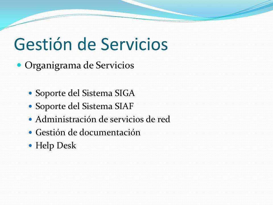 Gestión de Servicios Organigrama de Servicios Soporte del Sistema SIGA