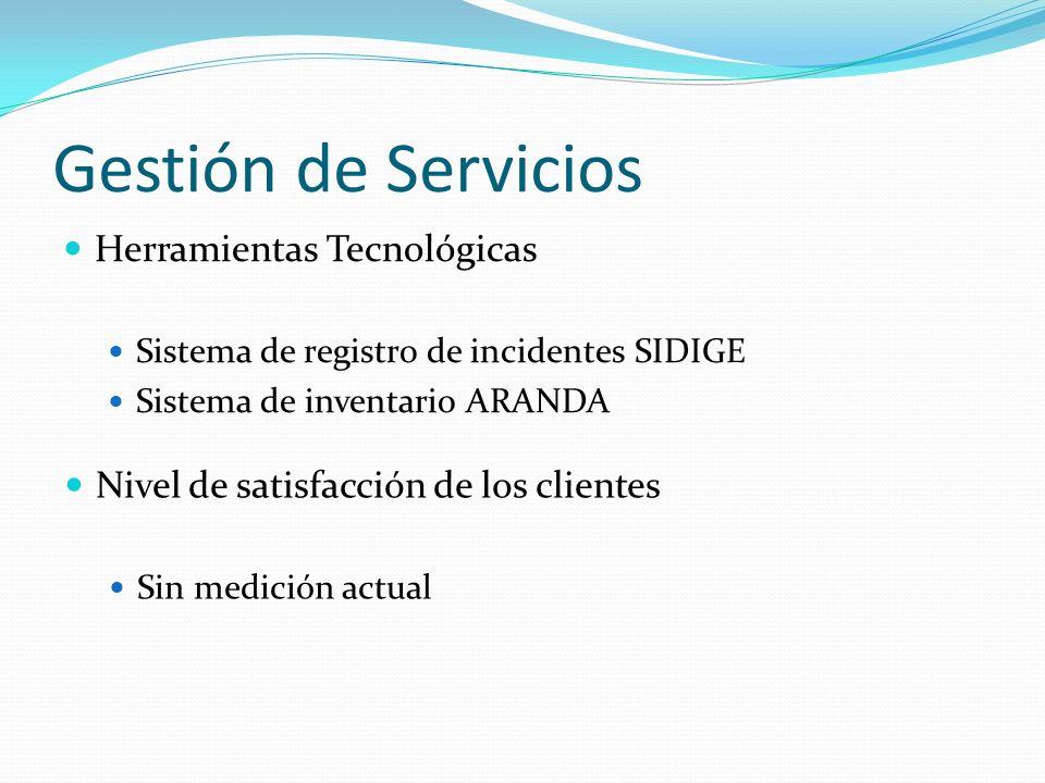 Gestión de Servicios Herramientas Tecnológicas