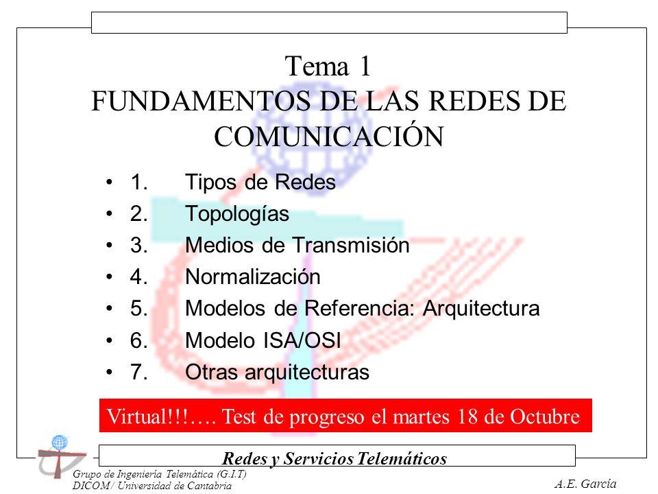 Tema 1 FUNDAMENTOS DE LAS REDES DE COMUNICACIÓN