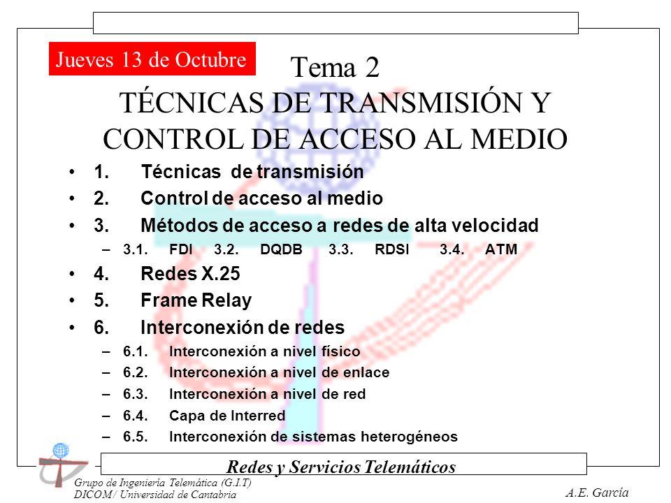 Tema 2 TÉCNICAS DE TRANSMISIÓN Y CONTROL DE ACCESO AL MEDIO
