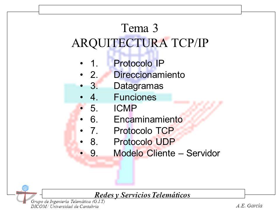 Tema 3 ARQUITECTURA TCP/IP