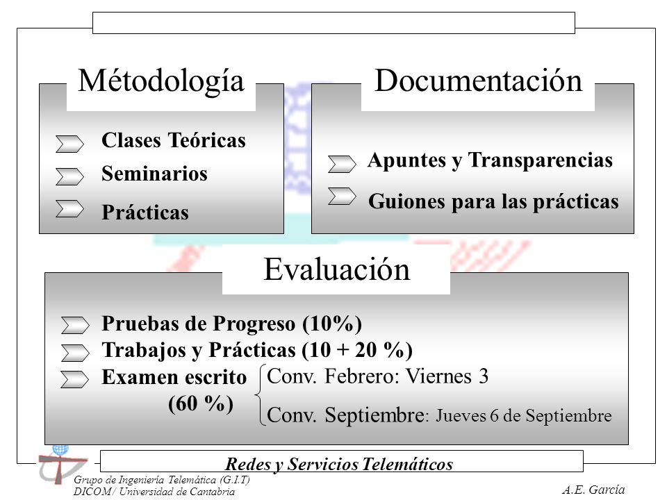 Métodología Documentación Evaluación Clases Teóricas