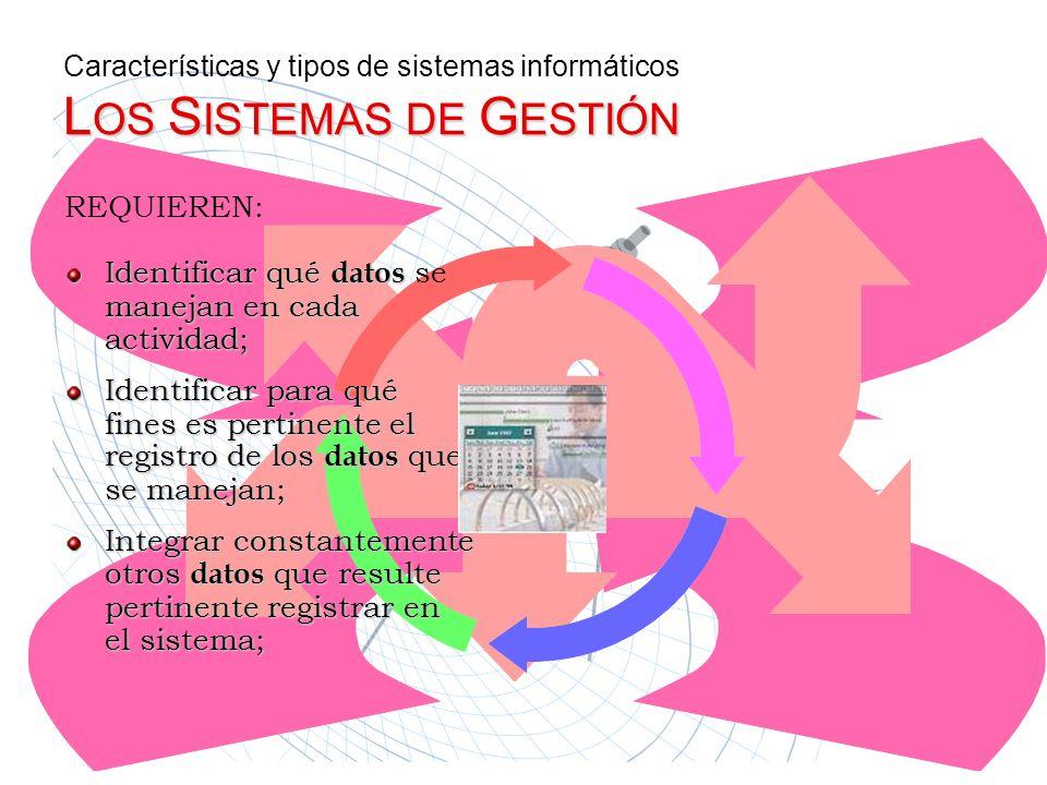Identificar qué datos se manejan en cada actividad;