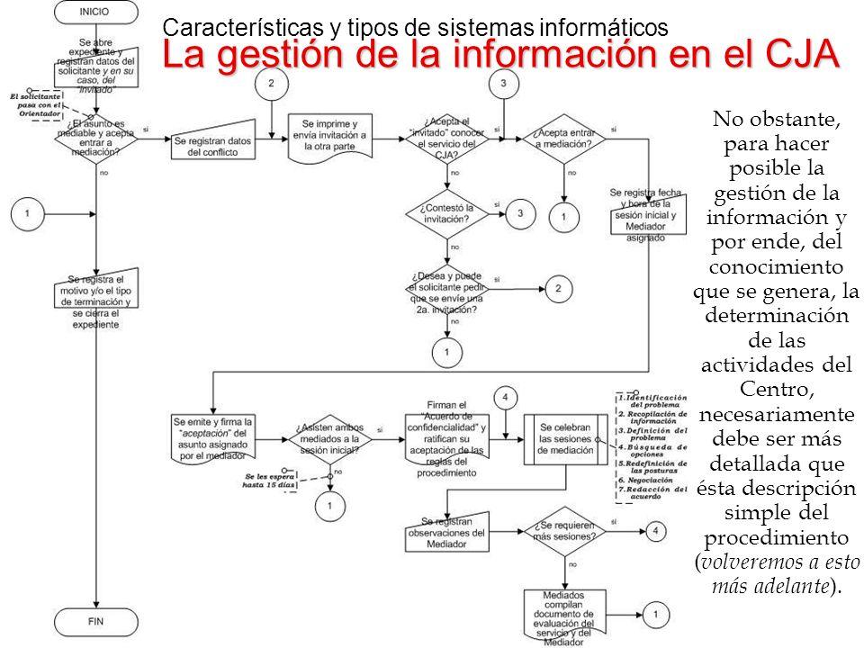 La gestión de la información en el CJA