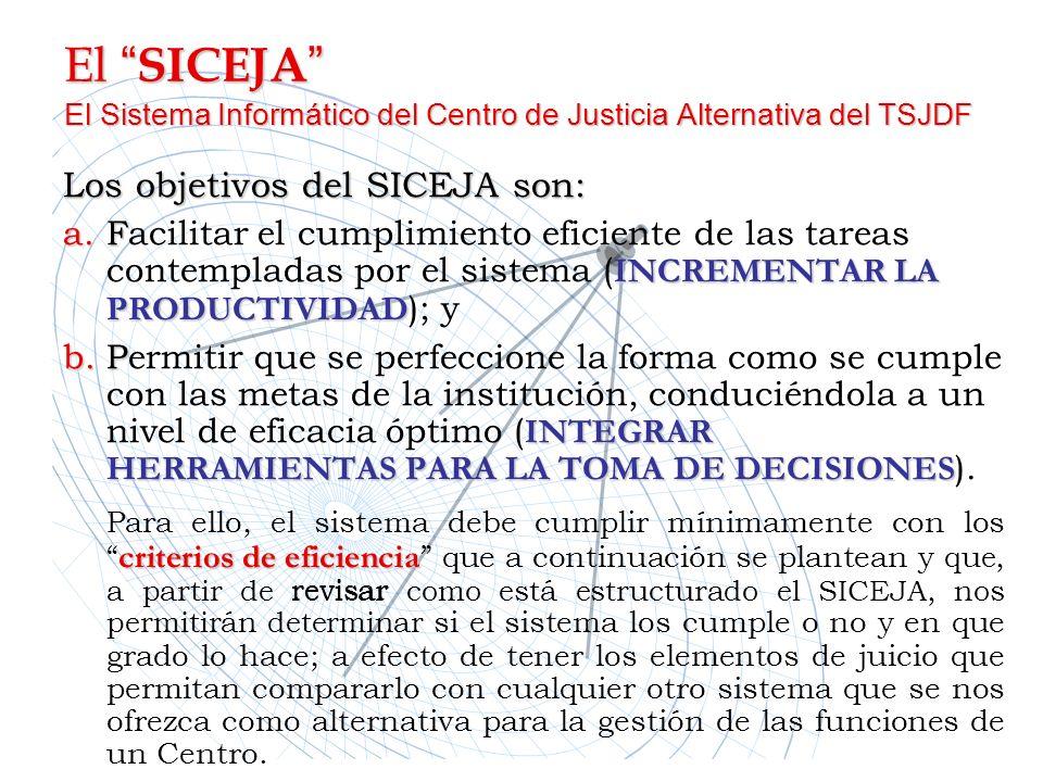 El SICEJA El Sistema Informático del Centro de Justicia Alternativa del TSJDF