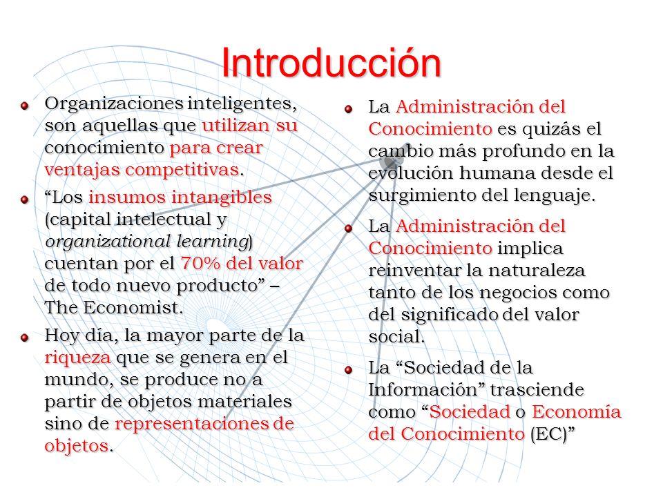 Introducción Organizaciones inteligentes, son aquellas que utilizan su conocimiento para crear ventajas competitivas.