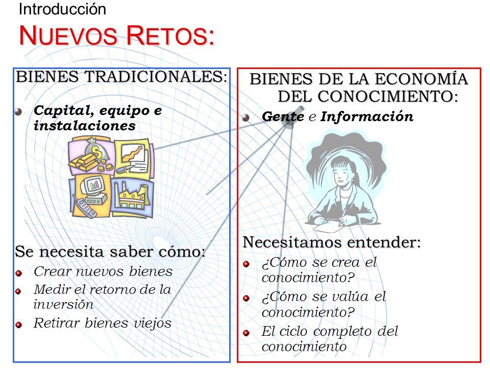 Introducción NUEVOS RETOS: