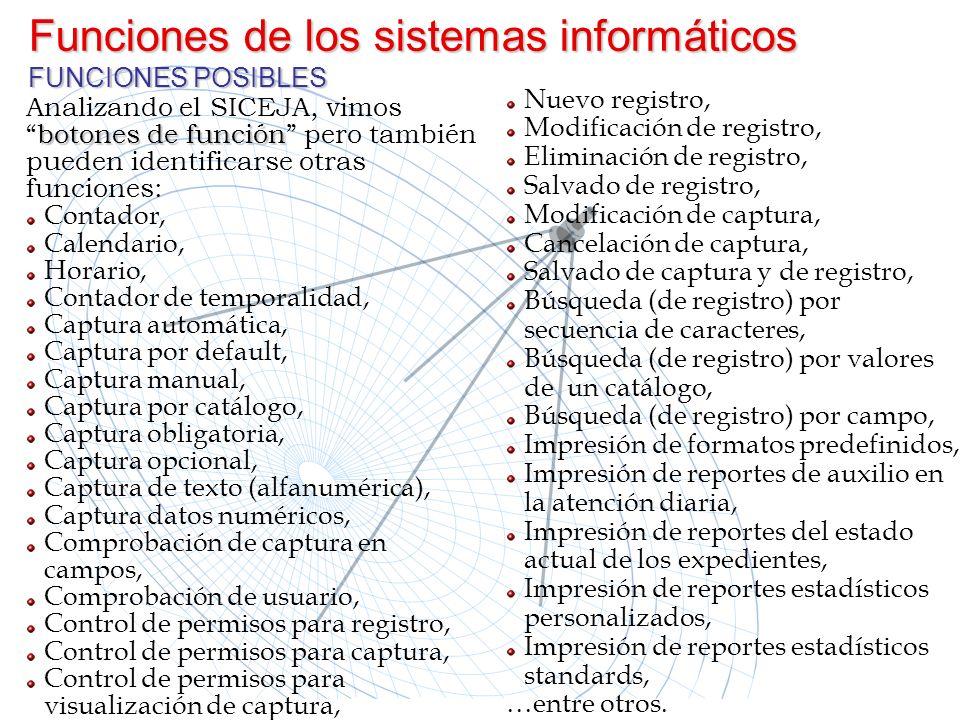 Funciones de los sistemas informáticos FUNCIONES POSIBLES