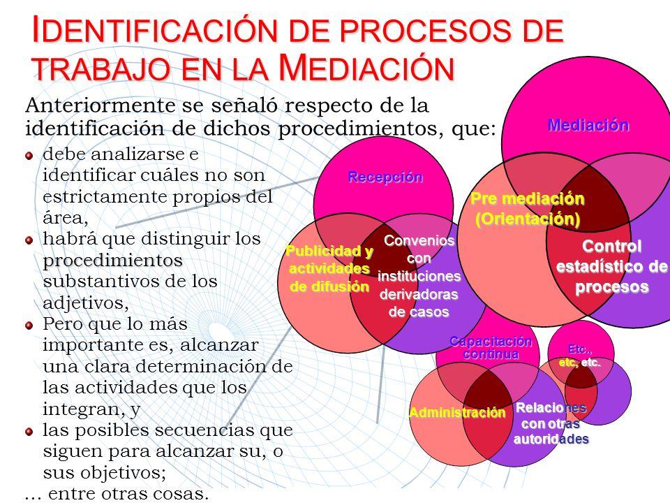 IDENTIFICACIÓN DE PROCESOS DE TRABAJO EN LA MEDIACIÓN
